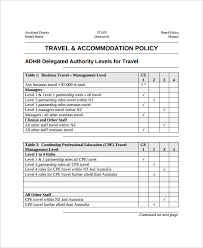 Florida travel manager images Travel policy template corporate social media policy template jpg