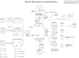 Pcc Map Reaction Map Reactions Of Organometallics U2014 Master Organic Chemistry