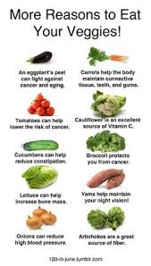 50 superfoods the ultimate shopping list eat fruit veggies