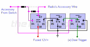 special applications with spdt relays