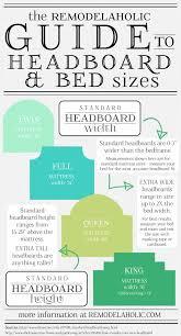 Standard Queen Bed Size King Size Bed My Blog Measurement Of Queen Bedspread 3154825215