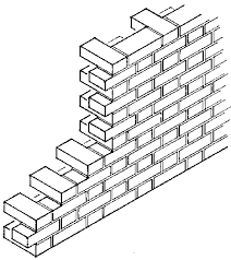 what is flemish bond definition and image