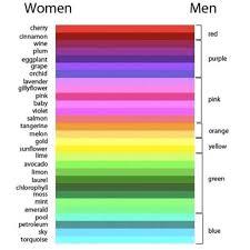 funny colors vh names of colors women vs men funny