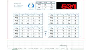 1 Rep Max Bench Press Chart Explanation For The Jim Wendler 5 3 1 Calculator Free Download