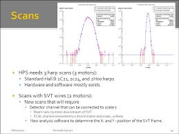 hps slow controls overview ppt download