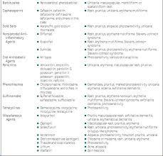 doc 417557 health assessment template u2013 ms word health