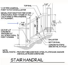 Ada Handrail Dimensions Stairway Handrail Extensions 2007 Cbc Building Code Discussion