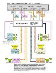 bmw e39 wiring diagram headlight bmw wiring diagram gallery