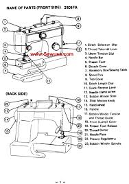 necchi model 3101 fa 3102 fb sewing machine instruction manual
