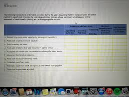 accounting archive july 01 2016 chegg com