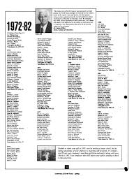 Ava Ai The North Texan Volume 40 Number 1 Spring 1990 Page 14
