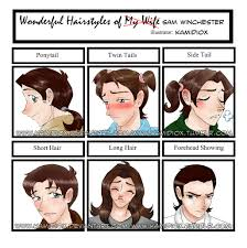 Spn Kink Meme - hairstyle meme by kamidiox on deviantart