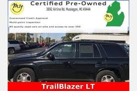 used chevrolet trailblazer for sale in milwaukee wi edmunds