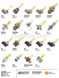 automotive light bulb sizes automotive light bulb chart hid led high intensity lighting