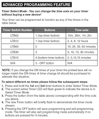every household can benefit from adding a preset bath fan timer