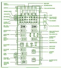 1994 ford ranger fuse box diagram wiring diagram simonand