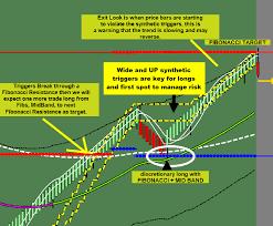 t3 return guide t3 protrader u0026 t3 trade setups indicator strategy user guide pdf