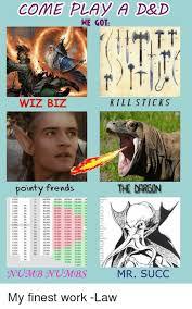 D D Memes - 25 best memes about a d d a d d memes