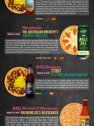 best light craft beers beers infographics visual ly