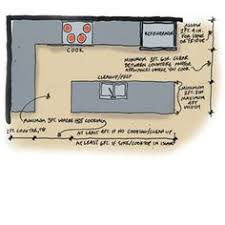 size of kitchen island ideal kitchen island unit sizes fresh home design decoration