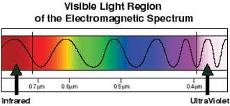 stations of light activity teachengineering org