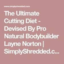 type of foods allowed on a ketogenic diet bodybuilding cutting