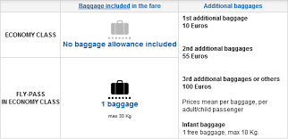 air italy baggage fees 2012 airline baggage fees com