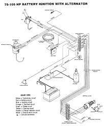 hydraulic solenoid valve wiring diagram b2network co