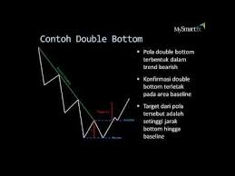 pola pattern adalah trading strategy chart pattern pola double top double bottom