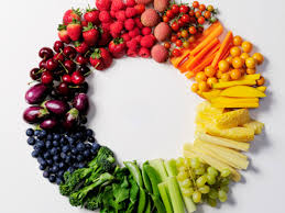 the healthy food color wheel what can you tell from the color of