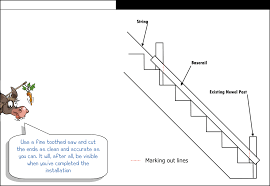Space Between Stair Spindles by How To Fit Immix Glass Panels On Stairs Post To Post