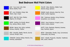 what is the best color to paint a bedroom