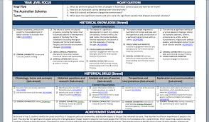 planning u0026 reporting ac educational leader resources