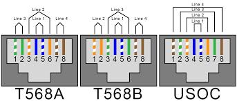 diagrams 1050450 le grand cat5e wiring diagram u2013 rj11 phone to