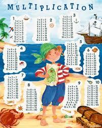 multiplication tables for children number names worksheets math tables for kids free printable