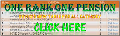 new 2015 orop pension table orop table for pbor projected central government employees news