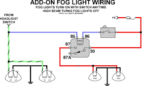 fog lamp wiring diagram fog wiring diagrams instruction