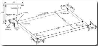 How To Build A Pole Shed Free Plans by How To Lay Out A Square Pole Building