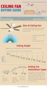 batalie breeze ceiling fan l emerson ceiling fans cfvnb batalie breeze inch indoor ceiling