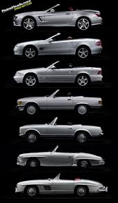 first mercedes 1900 2013 mercedes benz sl picture gallery evolution mercedes benz