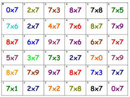 best 25 times tables games ks2 ideas on pinterest time games