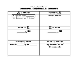 converting between fractions decimals and percents notes by erin
