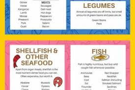 pancreatitis diet food list peanut butter image mag