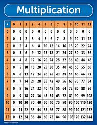 Learn Times Tables Amazon Com Multiplication Table Chart Poster Laminated 17 X 22