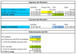 tablas y tarifas isr pagos provisionales 2016 régimen de incorporación fiscal guía completa los impuestos