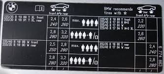 bmw 3 series tyre pressure tyre pressure question