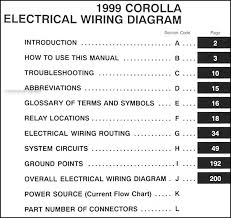 corolla wiring diagram 1999 wiring diagrams instruction