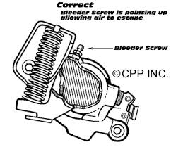How To Bench Bleed Master Cylinder Classic Chevy Chevrolet Gmc Ford Technical Articles