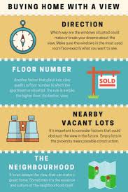 Floor Plans For Real Estate Marketing by 73 Best Pinterest For Real Estate Marketing Images On Pinterest