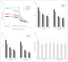 effect of secondhand smoke on occupancy of nicotinic acetylcholine